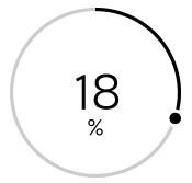 Eletropolimento em inox | Outros 18% | Renoveinox