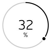 Eletropolimento em inox | Sanitariedade 32% | Renoveinox